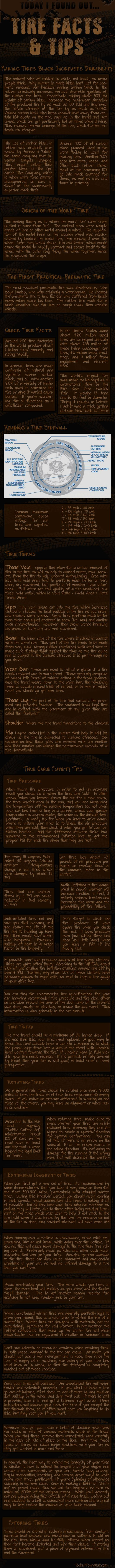 Facts You Never Knew About Tyre